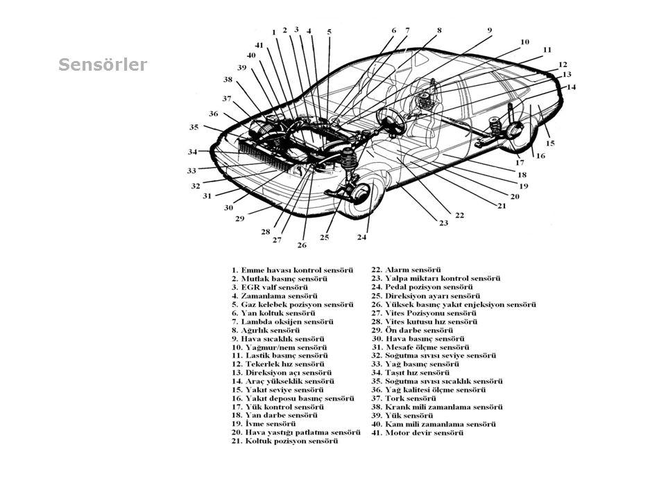 Motor Yönetim Sistemi
