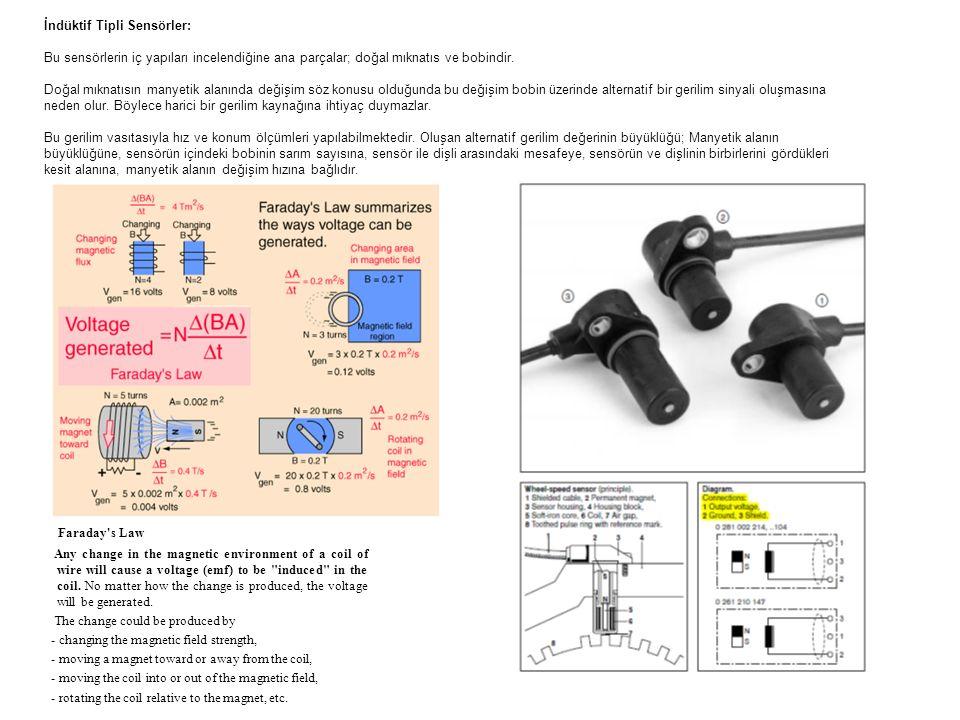 Hall Etkili Sensör: Manyetik alanda meydana gelen değişim, hall elementinin Kenarlarında yük değişimine neden olurlar.