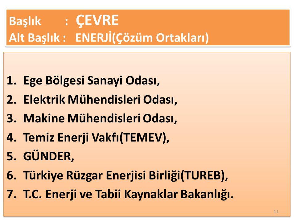 1.Ege Bölgesi Sanayi Odası, 2.Elektrik Mühendisleri Odası, 3.Makine Mühendisleri Odası, 4.Temiz Enerji Vakfı(TEMEV), 5.GÜNDER, 6.Türkiye Rüzgar Enerjisi Birliği(TUREB), 7.T.C.