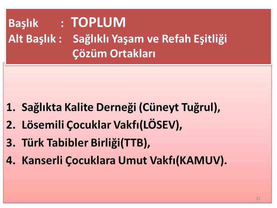 1.Sağlıkta Kalite Derneği (Cüneyt Tuğrul), 2.Lösemili Çocuklar Vakfı(LÖSEV), 3.Türk Tabibler Birliği(TTB), 4.Kanserli Çocuklara Umut Vakfı(KAMUV).