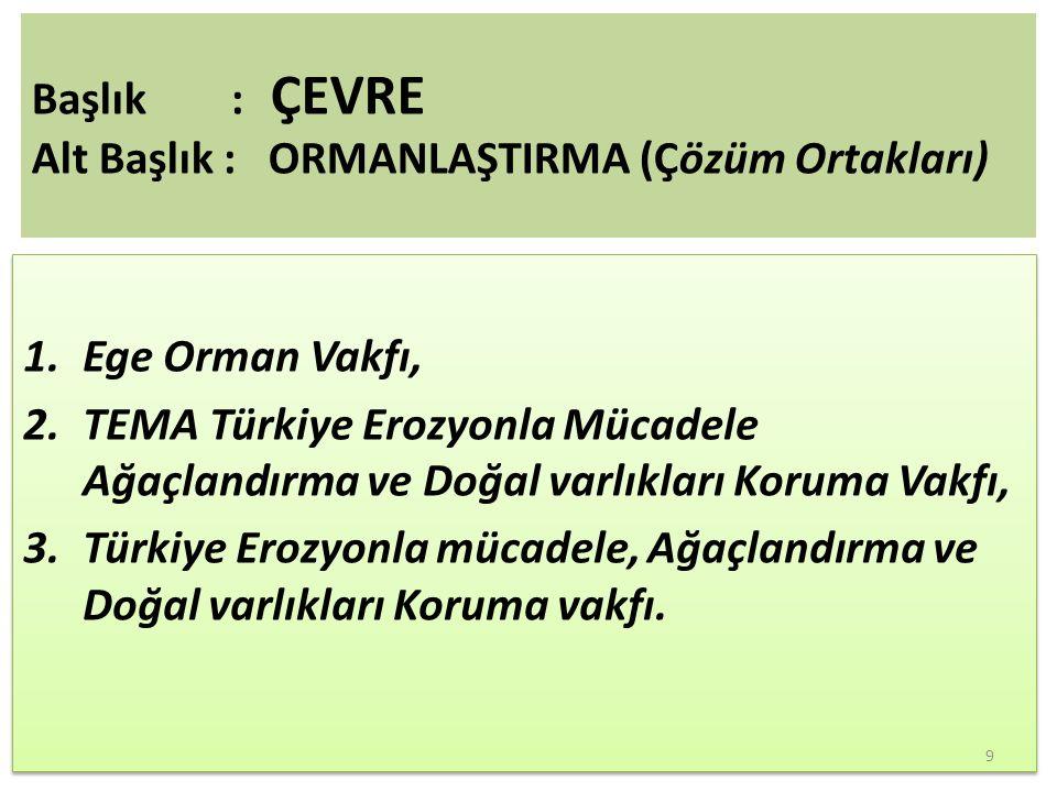 1.Ege Orman Vakfı, 2.TEMA Türkiye Erozyonla Mücadele Ağaçlandırma ve Doğal varlıkları Koruma Vakfı, 3.Türkiye Erozyonla mücadele, Ağaçlandırma ve Doğal varlıkları Koruma vakfı.