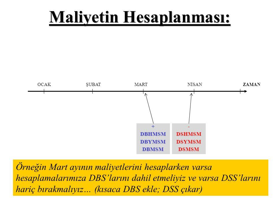 ZAMANOCAKŞUBATMARTNİSAN Maliyetin Hesaplanması: +DBHMSMDBYMSMDBMSM-DSHMSMDSYMSMDSMSM Örneğin Mart ayının maliyetlerini hesaplarken varsa hesaplamaları