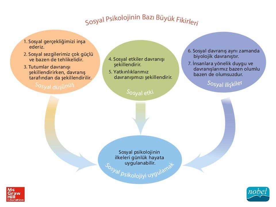  Sosyal Gerçekliğimizi İnşa Ederiz : . Sosyal Etkiler Davranışımızı Şekillendirir : .