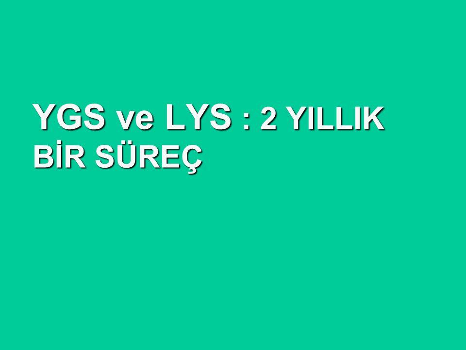Seminer planı  1. Bölüm: YGS ve LYS, iki yıllık bir süreç  2. Bölüm: Sınav yaklaştı  Genel Bilgiler  Sınav Öncesi Son Haftalar  Sınav Anı