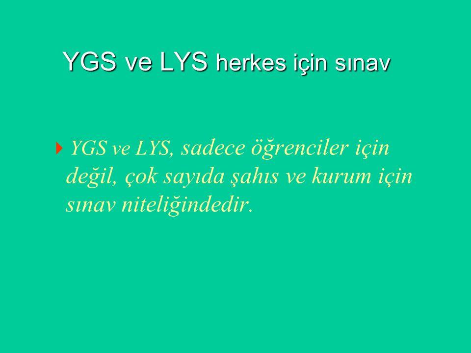 YGS ve LYS herkes için sınav  YGS ve LYS, sadece öğrenciler için değil, çok sayıda şahıs ve kurum için sınav niteliğindedir.