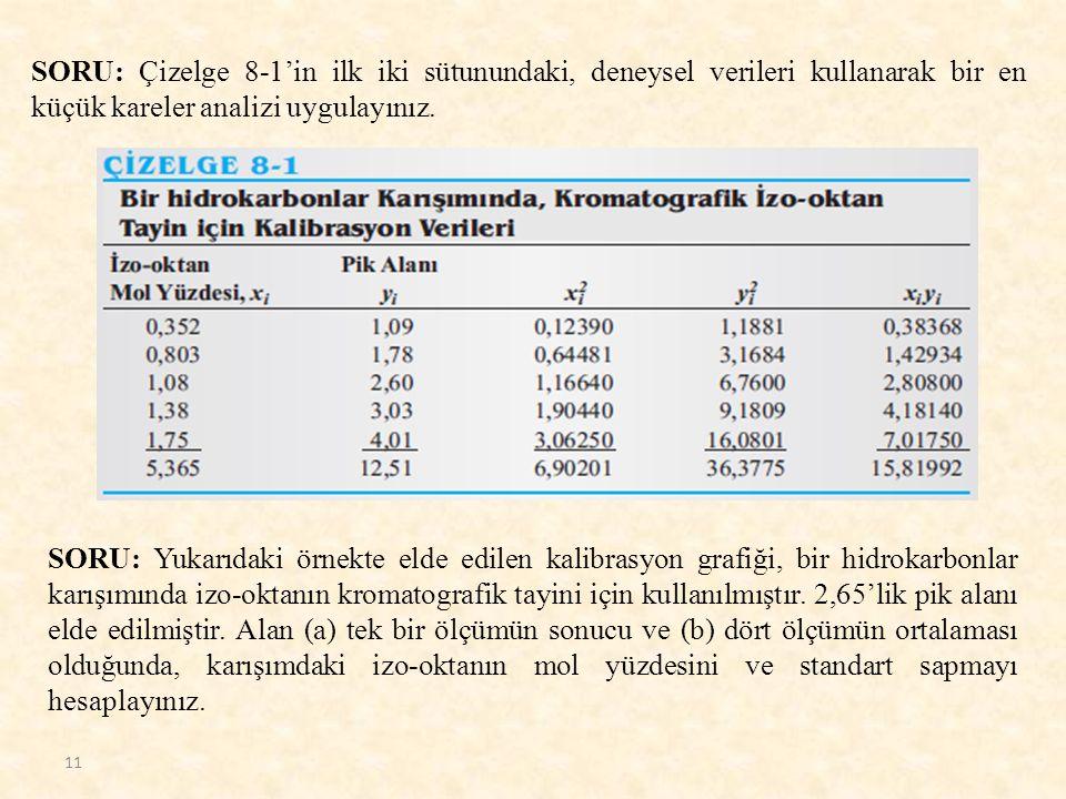 SORU: Çizelge 8-1'in ilk iki sütunundaki, deneysel verileri kullanarak bir en küçük kareler analizi uygulayınız. 11 SORU: Yukarıdaki örnekte elde edil