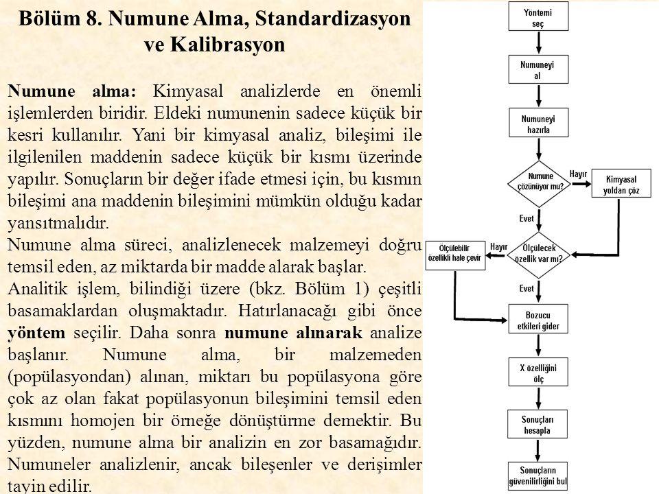 Bölüm 8. Numune Alma, Standardizasyon ve Kalibrasyon Numune alma: Kimyasal analizlerde en önemli işlemlerden biridir. Eldeki numunenin sadece küçük bi