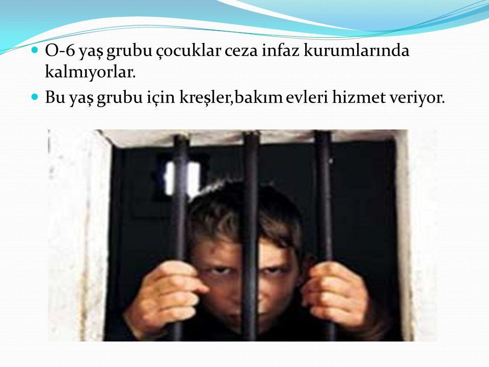 O-6 yaş grubu çocuklar ceza infaz kurumlarında kalmıyorlar. Bu yaş grubu için kreşler,bakım evleri hizmet veriyor.