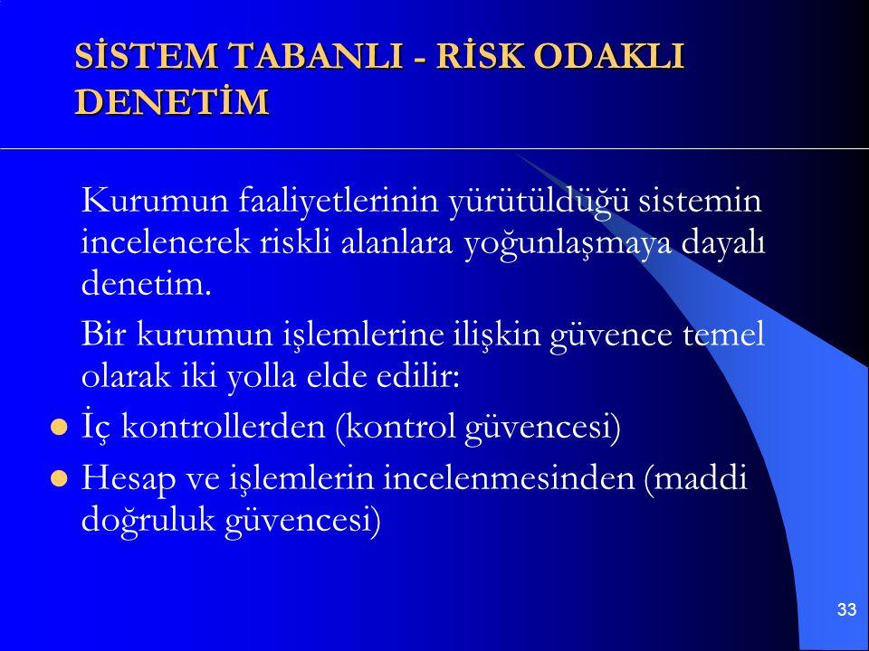 33 SİSTEM TABANLI - RİSK ODAKLI DENETİM Kurumun faaliyetlerinin yürütüldüğü sistemin incelenerek riskli alanlara yoğunlaşmaya dayalı denetim.