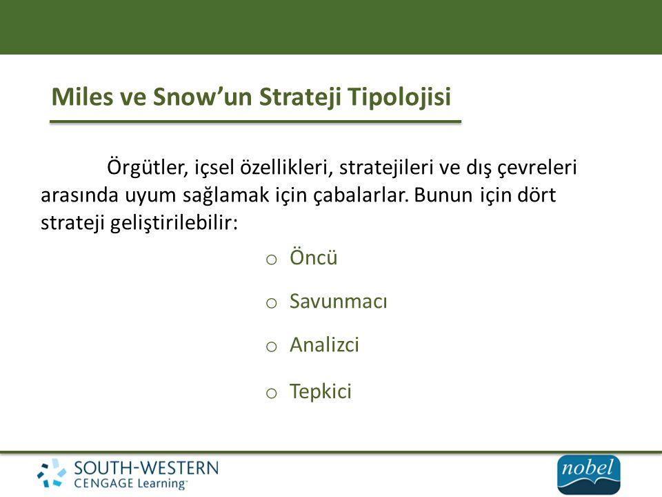 Miles ve Snow'un Strateji Tipolojisi Örgütler, içsel özellikleri, stratejileri ve dış çevreleri arasında uyum sağlamak için çabalarlar.