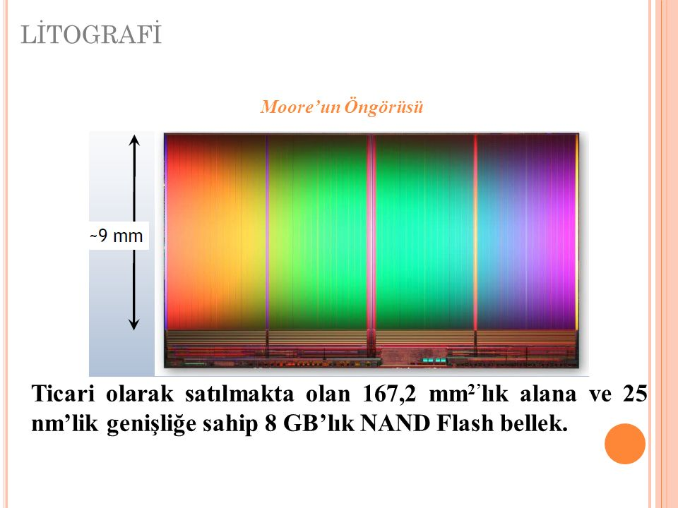 LİTOGRAFİ Moore'un Öngörüsü Ticari olarak satılmakta olan 167,2 mm 2' lık alana ve 25 nm'lik genişliğe sahip 8 GB'lık NAND Flash bellek.