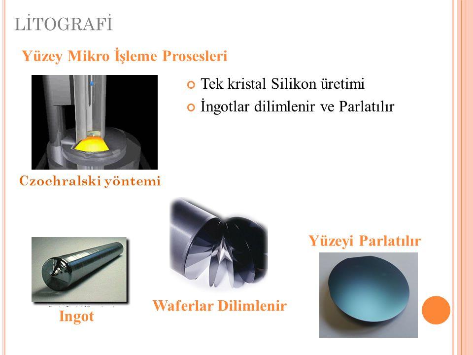 LİTOGRAFİ IBM HT Micro Yüzey Mikro İşleme Prosesleri Tek kristal Silikon üretimi İngotlar dilimlenir ve Parlatılır Ingot Waferlar Dilimlenir Yüzeyi Parlatılır Czochralski yöntemi