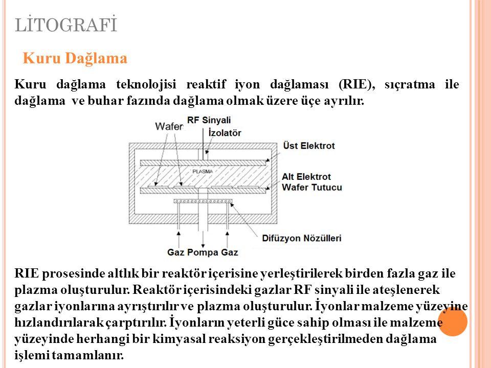 LİTOGRAFİ Kuru Dağlama Kuru dağlama teknolojisi reaktif iyon dağlaması (RIE), sıçratma ile dağlama ve buhar fazında dağlama olmak üzere üçe ayrılır. R