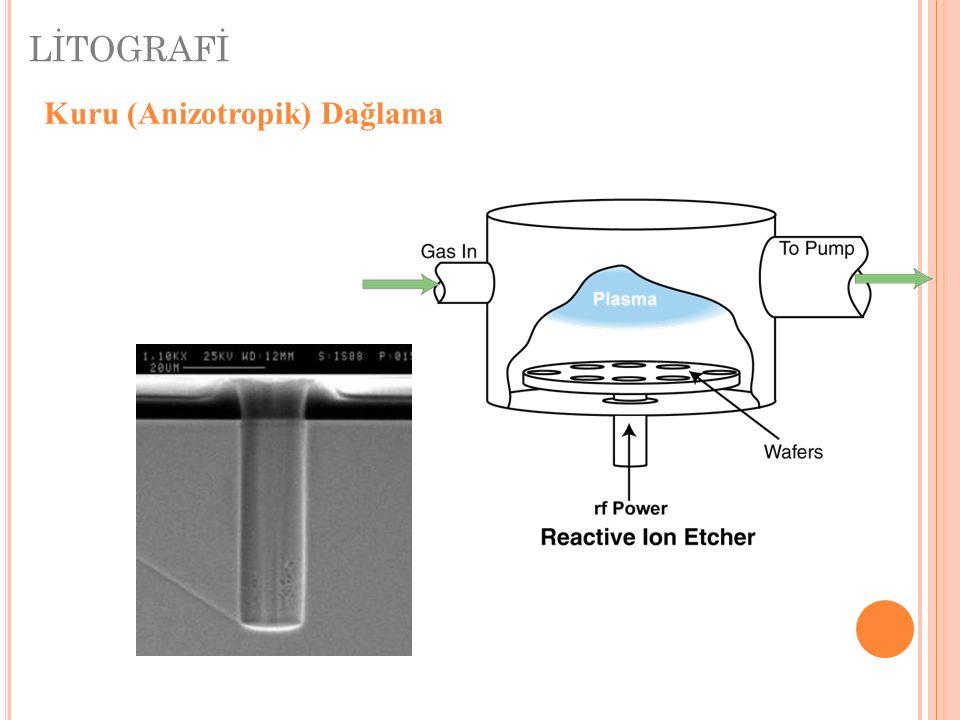 LİTOGRAFİ Kuru (Anizotropik) Dağlama