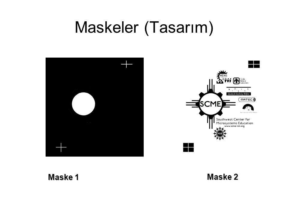 Maskeler (Tasarım) Maske 1 Maske 2
