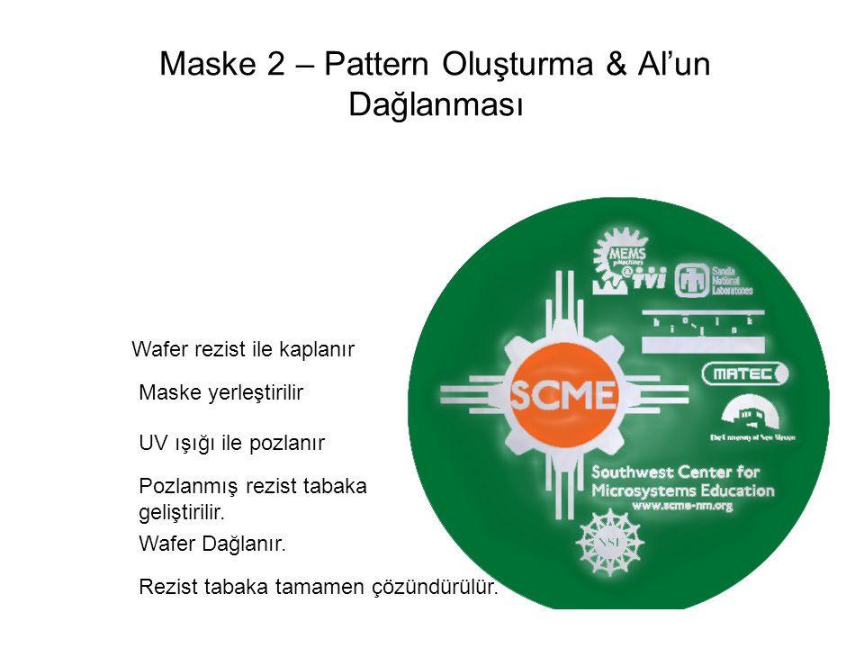 Wafer rezist ile kaplanır Maske yerleştirilir Pozlanmış rezist tabaka geliştirilir. Wafer Dağlanır. Maske 2 – Pattern Oluşturma & Al'un Dağlanması UV