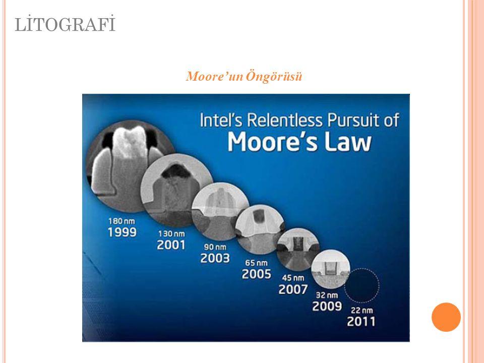 LİTOGRAFİ Moore'un Öngörüsü