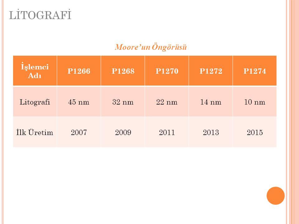 LİTOGRAFİ Moore'un Öngörüsü İşlemci Adı P1266P1268P1270P1272P1274 Litografi45 nm32 nm22 nm14 nm10 nm İlk Üretim20072009201120132015