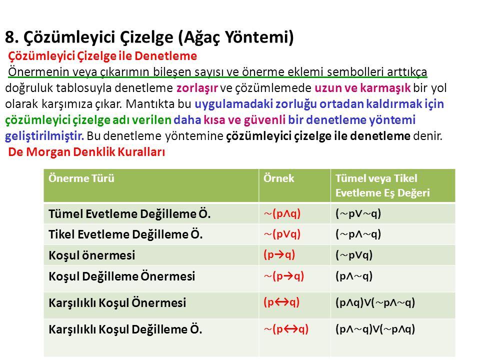 8. Çözümleyici Çizelge (Ağaç Yöntemi) Çözümleyici Çizelge ile Denetleme Önermenin veya çıkarımın bileşen sayısı ve önerme eklemi sembolleri arttıkça d