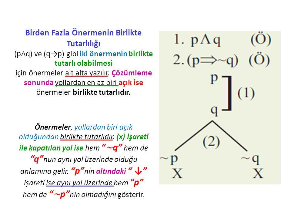 Birden Fazla Önermenin Birlikte Tutarlılığı (p ∧ q) ve (q→p) gibi iki önermenin birlikte tutarlı olabilmesi için önermeler alt alta yazılır. Çözümleme