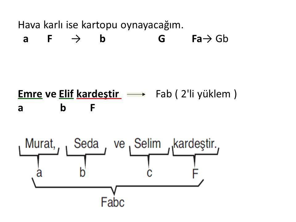 Hava karlı ise kartopu oynayacağım. a F → b G Fa→ Gb Emre ve Elif kardeştir Fab ( 2'li yüklem ) a b F