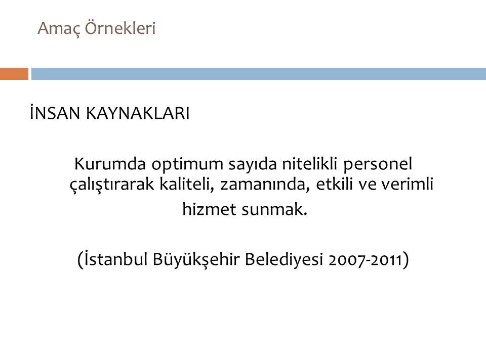 İNSAN KAYNAKLARI Kurumda optimum sayıda nitelikli personel çalıştırarak kaliteli, zamanında, etkili ve verimli hizmet sunmak. (İstanbul Büyükşehir Bel
