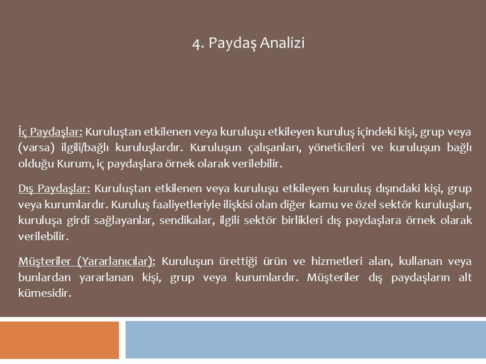 4. Paydaş Analizi İç Paydaşlar: Kuruluştan etkilenen veya kuruluşu etkileyen kuruluş içindeki kişi, grup veya (varsa) ilgili/bağlı kuruluşlardır. Kuru