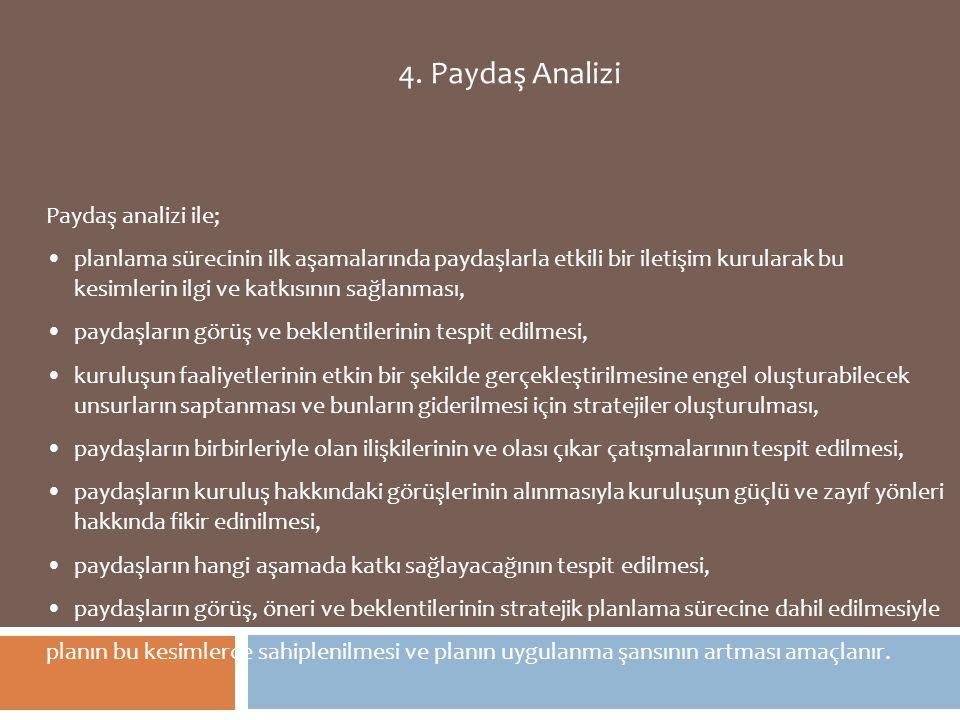 4. Paydaş Analizi Paydaş analizi ile; planlama sürecinin ilk aşamalarında paydaşlarla etkili bir iletişim kurularak bu kesimlerin ilgi ve katkısının s