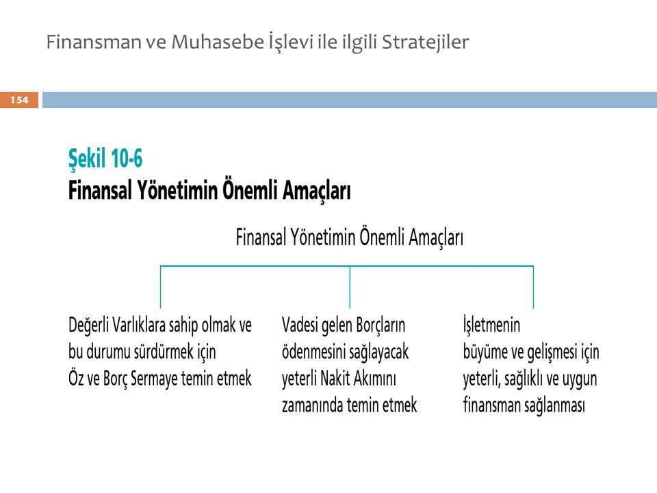 Finansman ve Muhasebe İşlevi ile ilgili Stratejiler © Ülgen&Mirze 2004 154