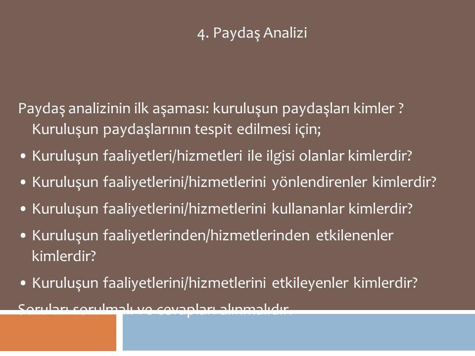 4. Paydaş Analizi Paydaş analizinin ilk aşaması: kuruluşun paydaşları kimler ? Kuruluşun paydaşlarının tespit edilmesi için; Kuruluşun faaliyetleri/hi