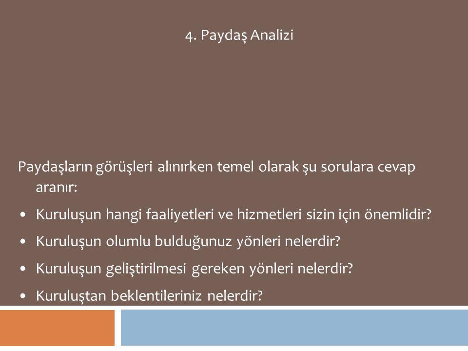 4. Paydaş Analizi Paydaşların görüşleri alınırken temel olarak şu sorulara cevap aranır: Kuruluşun hangi faaliyetleri ve hizmetleri sizin için önemlid