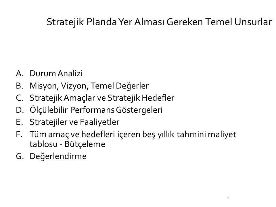 Stratejik Planda Yer Alması Gereken Temel Unsurlar A.Durum Analizi B.Misyon, Vizyon, Temel Değerler C.Stratejik Amaçlar ve Stratejik Hedefler D.Ölçüle