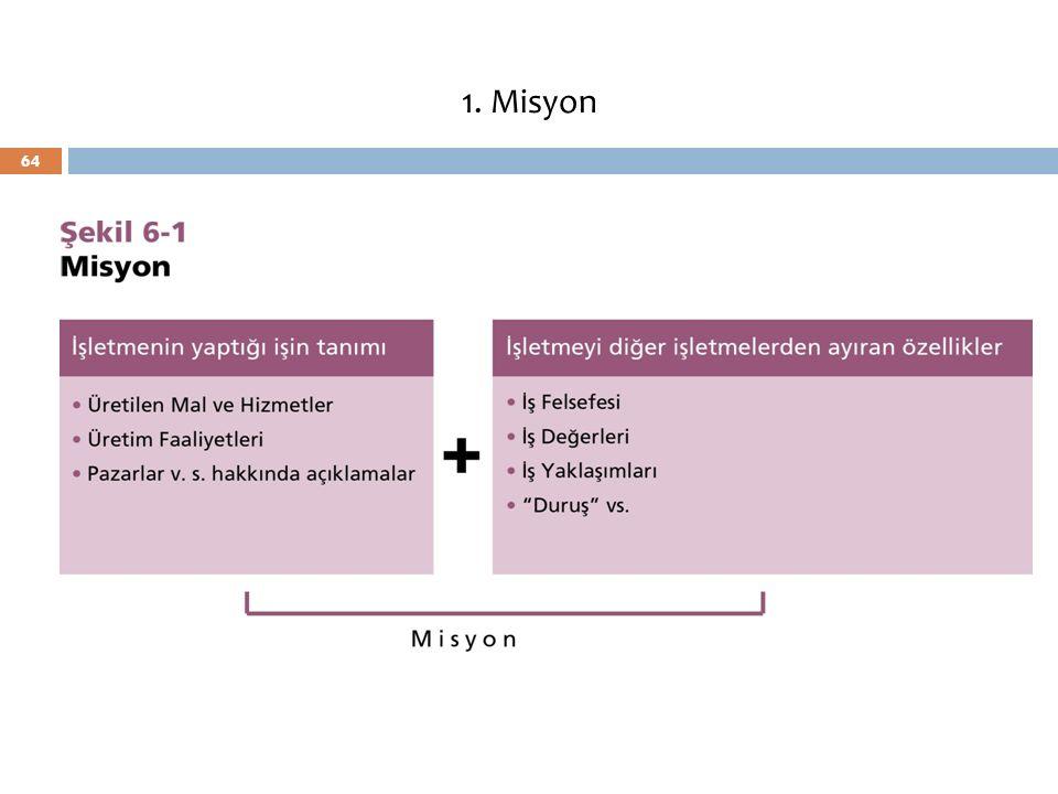 © Ülgen&Mirze 2004 64 1. Misyon