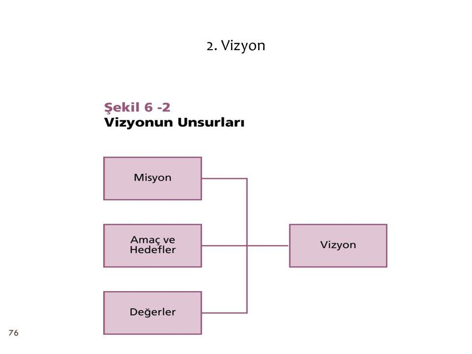 © Ülgen&Mirze 2004 76 2. Vizyon