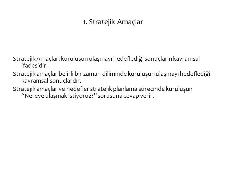 1. Stratejik Amaçlar Stratejik Amaçlar; kuruluşun ulaşmayı hedeflediği sonuçların kavramsal ifadesidir. Stratejik amaçlar belirli bir zaman diliminde
