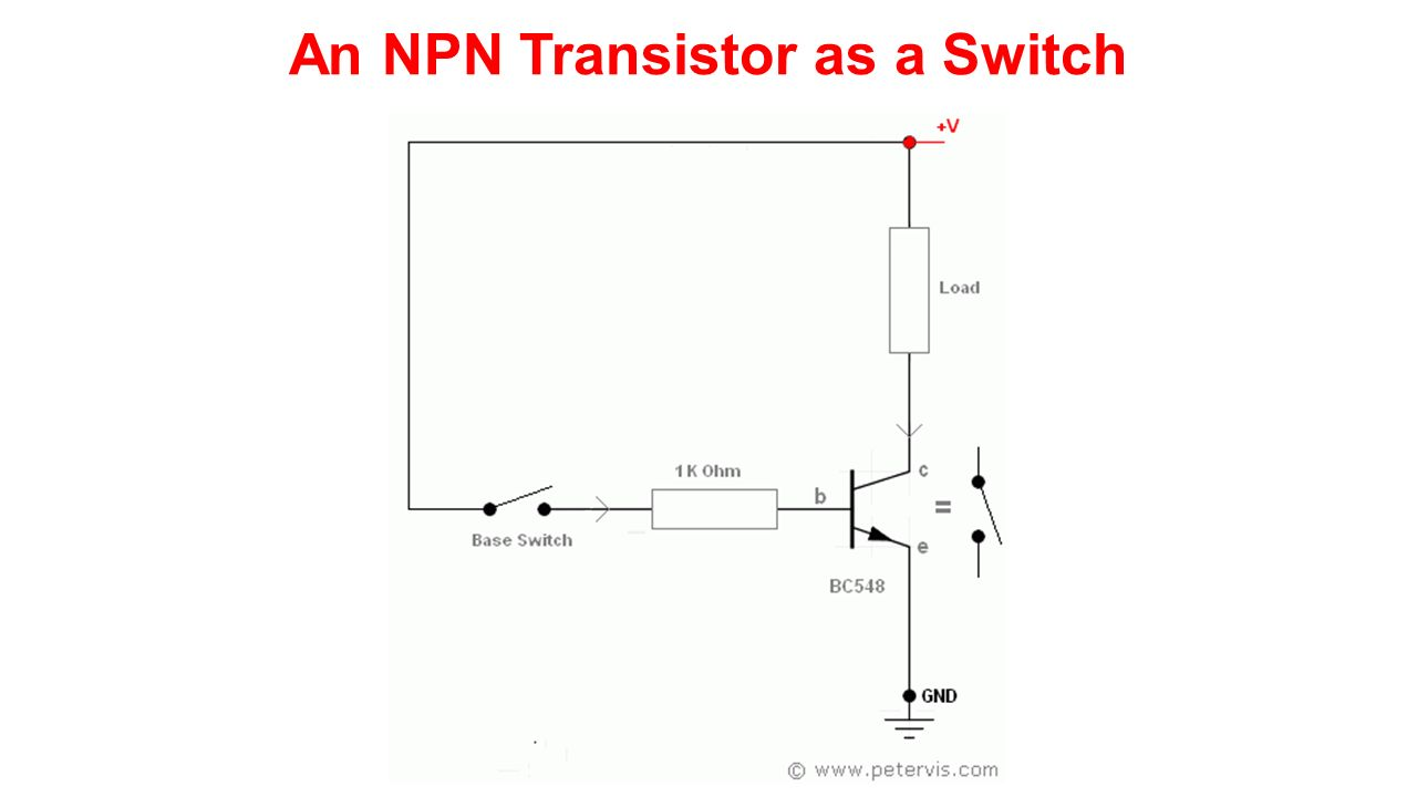 An NPN Transistor as a Switch