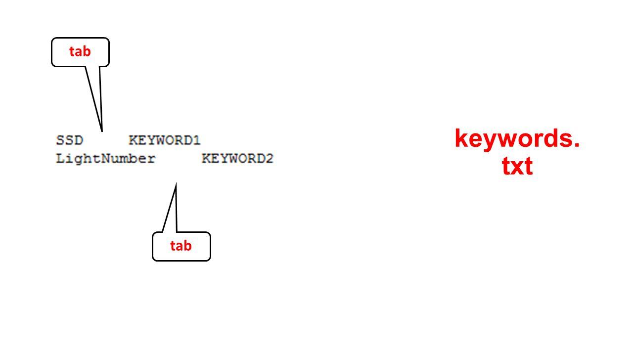 keywords. txt tab
