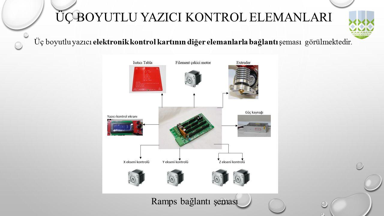 Üç boyutlu yazıcı elektronik kontrol kartının diğer elemanlarla bağlantı şeması görülmektedir. Ramps bağlantı şeması ÜÇ BOYUTLU YAZICI KONTROL ELEMANL