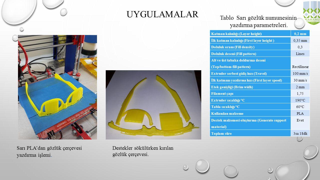 UYGULAMALAR Sarı PLA'dan gözlük çerçevesi yazdırma işlemi. Katman kalınlığı (Layer height)0,2 mm İlk katman kalınlığı (First layer height )0,35 mm Dol