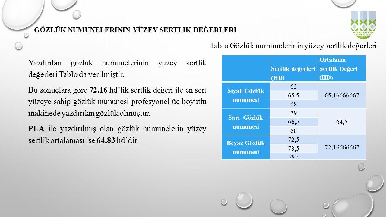 Yazdırılan gözlük numunelerinin yüzey sertlik değerleri Tablo da verilmiştir. Bu sonuçlara göre 72,16 hd'lik sertlik değeri ile en sert yüzeye sahip g