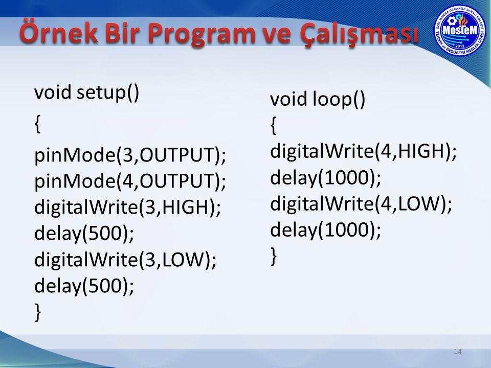 void setup() { pinMode(3,OUTPUT); pinMode(4,OUTPUT); digitalWrite(3,HIGH); delay(500); digitalWrite(3,LOW); delay(500); } 14 void loop() { digitalWrit