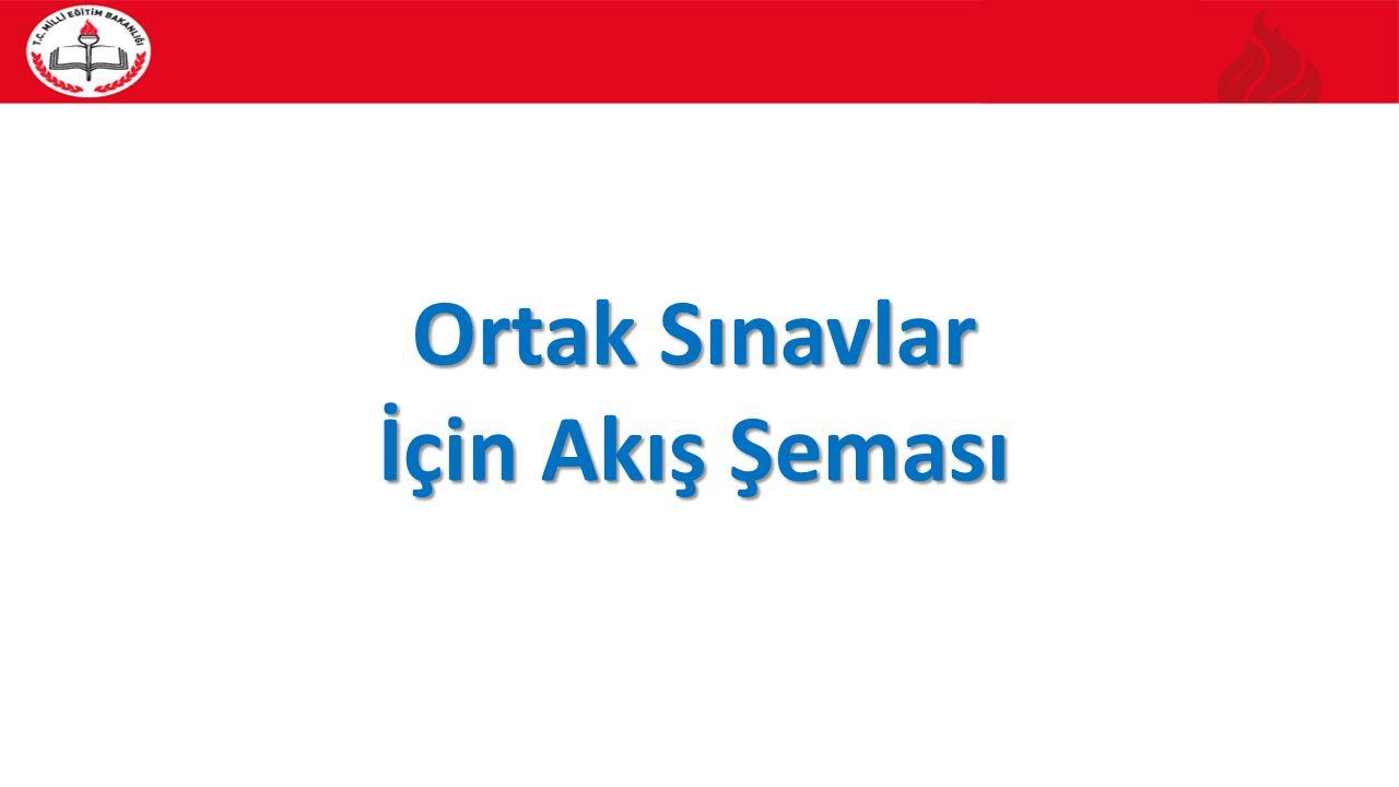  Sınav Merkezlerine Sevkiyat  Sınav evraklarının sınavın yapılacağı merkeze kuryelerce teslim edilmesi.