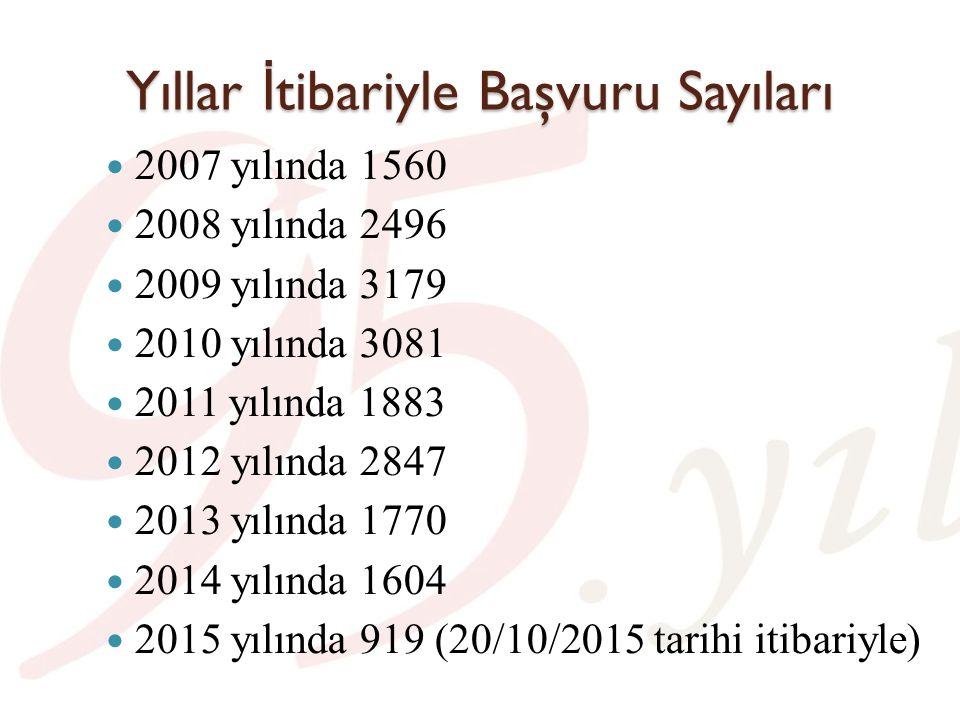 Yıllar İ tibariyle Başvuru Sayıları 2007 yılında 1560 2008 yılında 2496 2009 yılında 3179 2010 yılında 3081 2011 yılında 1883 2012 yılında 2847 2013 yılında 1770 2014 yılında 1604 2015 yılında 919 (20/10/2015 tarihi itibariyle)