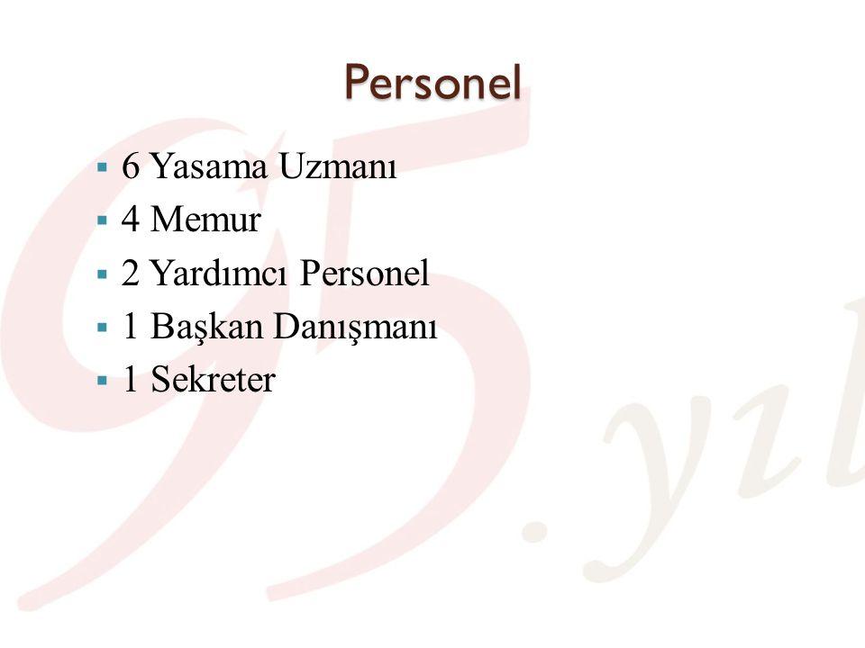 Personel  6 Yasama Uzmanı  4 Memur  2 Yardımcı Personel  1 Başkan Danışmanı  1 Sekreter