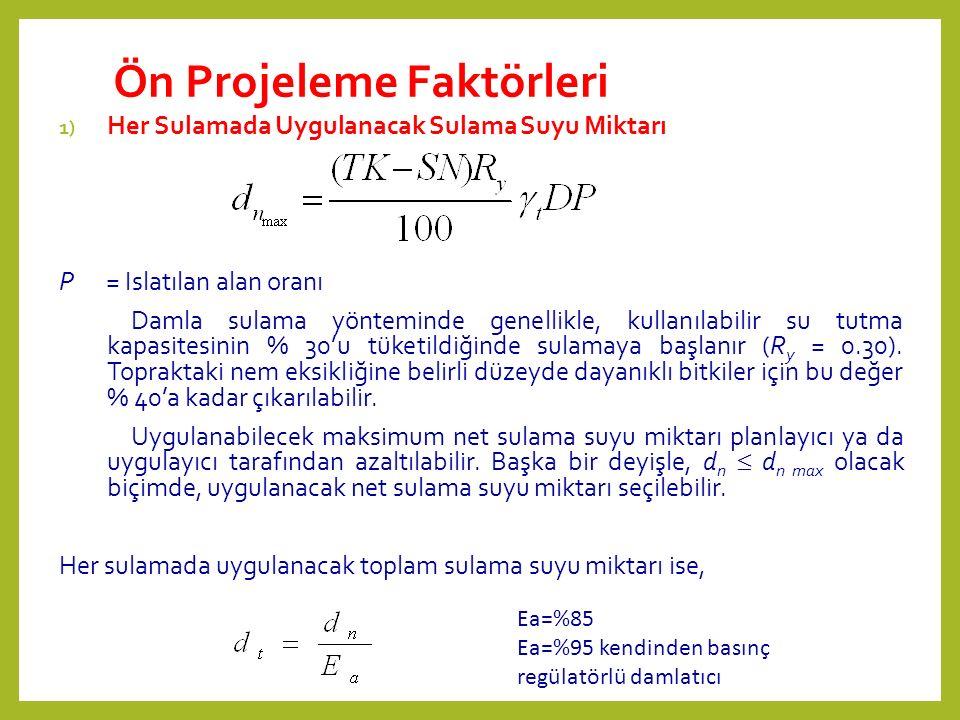 Ön Projeleme Faktörleri 1) Her Sulamada Uygulanacak Sulama Suyu Miktarı P = Islatılan alan oranı Damla sulama yönteminde genellikle, kullanılabilir su tutma kapasitesinin % 30'u tüketildiğinde sulamaya başlanır (R y = 0.30).