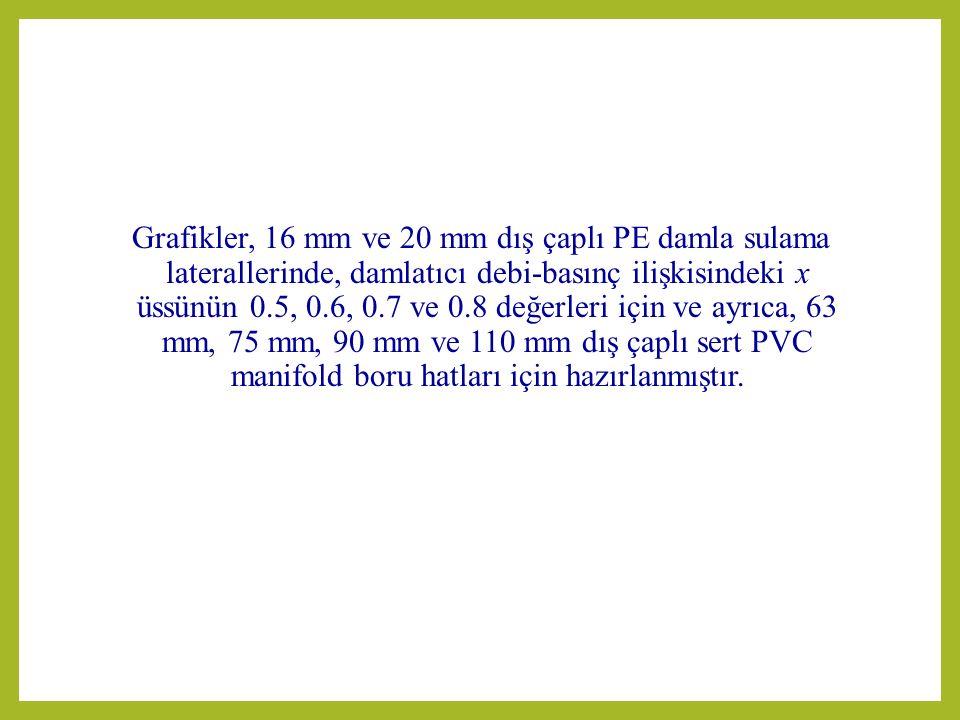 Grafikler, 16 mm ve 20 mm dış çaplı PE damla sulama laterallerinde, damlatıcı debi-basınç ilişkisindeki x üssünün 0.5, 0.6, 0.7 ve 0.8 değerleri için