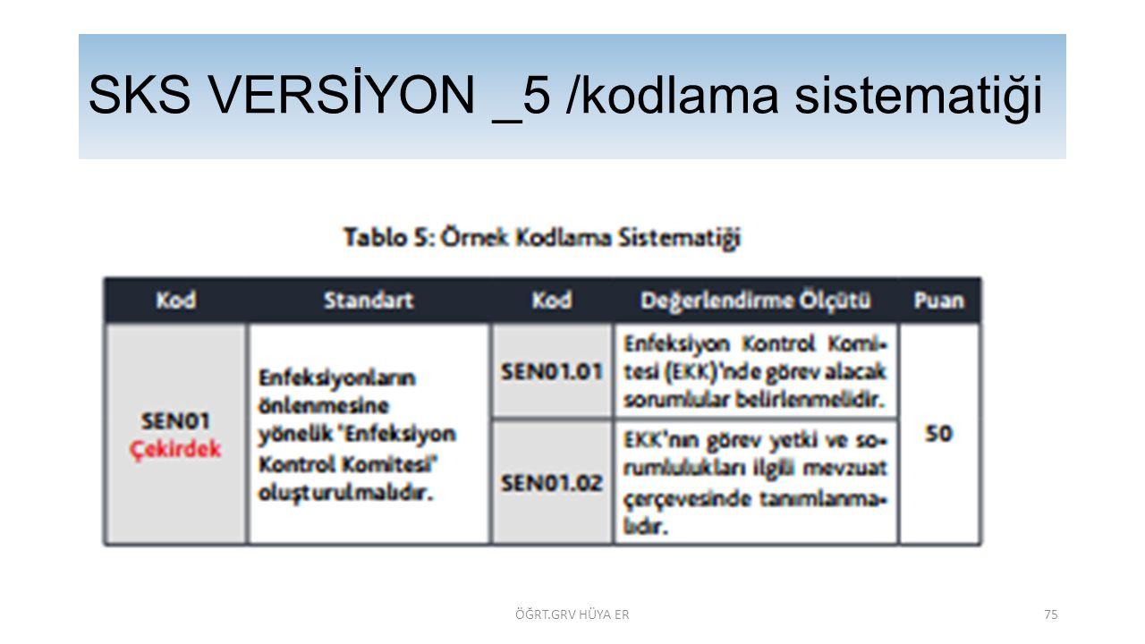 SKS VERSİYON _5 /kodlama sistematiği ÖĞRT.GRV HÜYA ER75