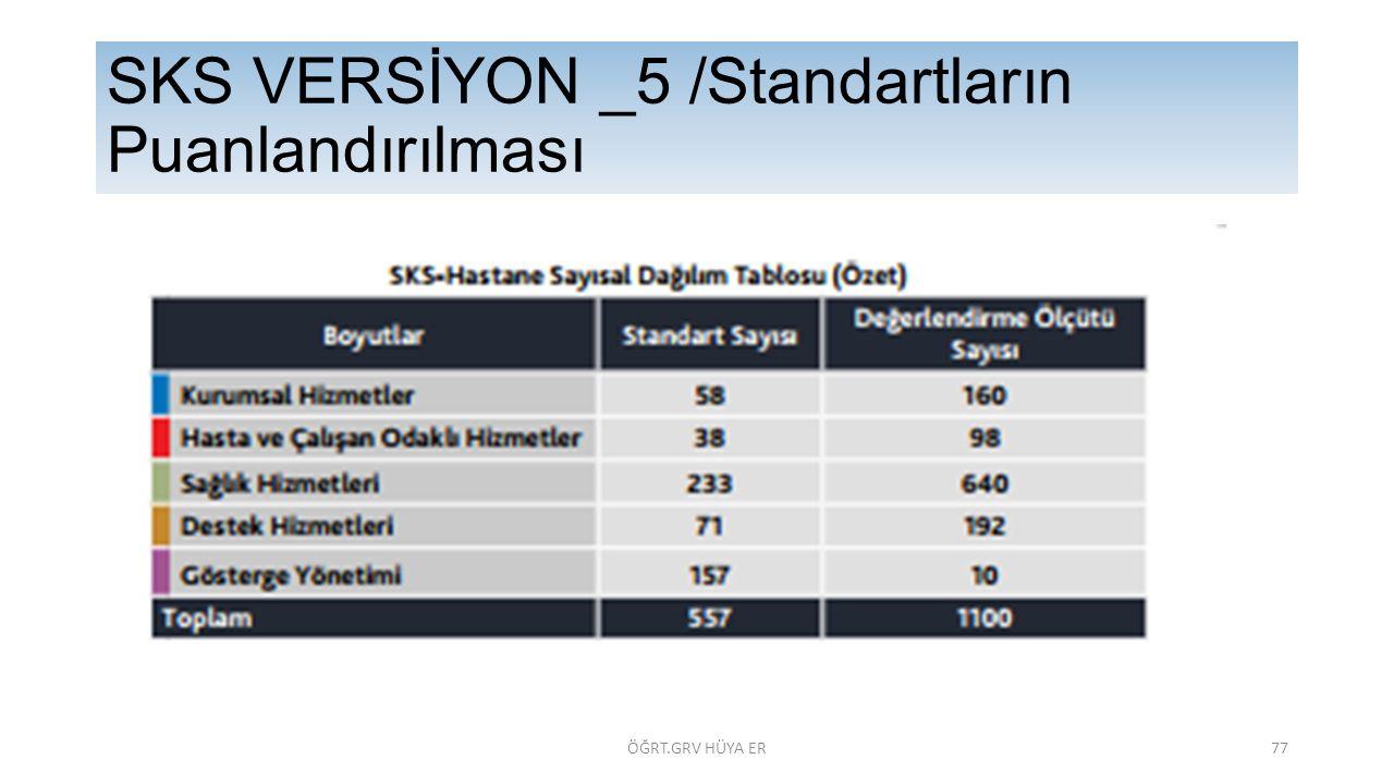 SKS VERSİYON _5 /Standartların Puanlandırılması ÖĞRT.GRV HÜYA ER77
