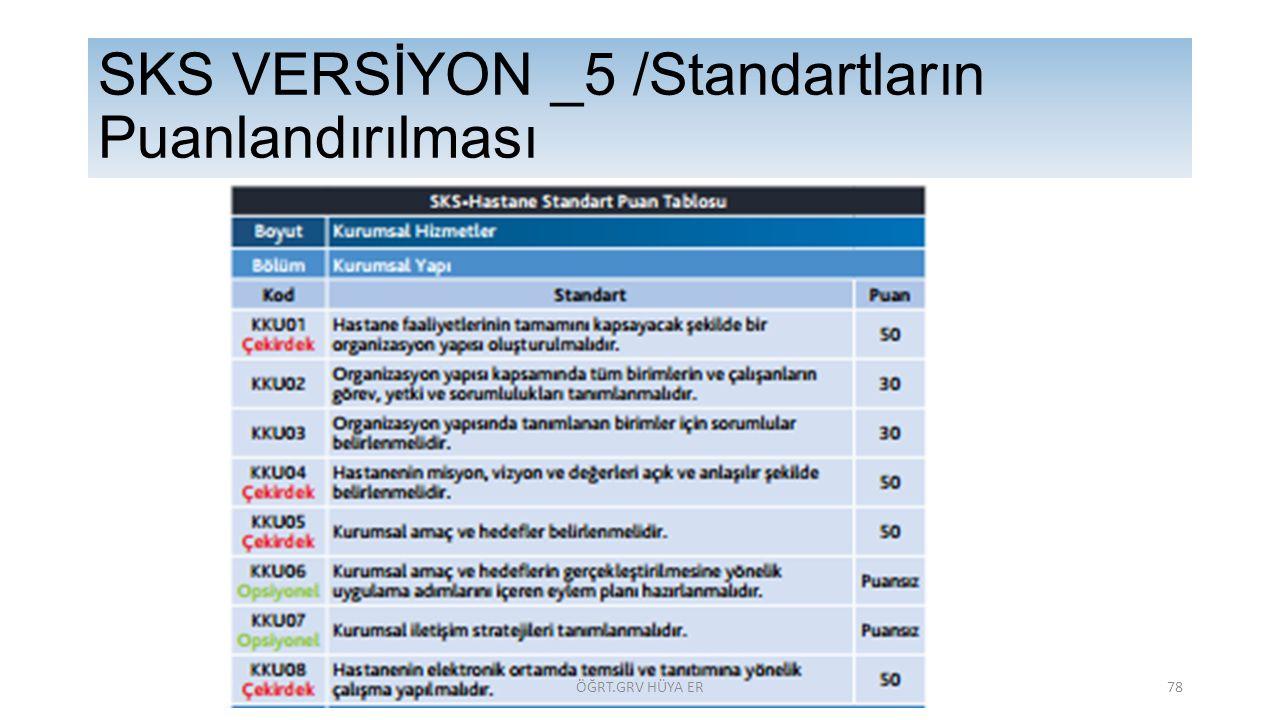 SKS VERSİYON _5 /Standartların Puanlandırılması ÖĞRT.GRV HÜYA ER78