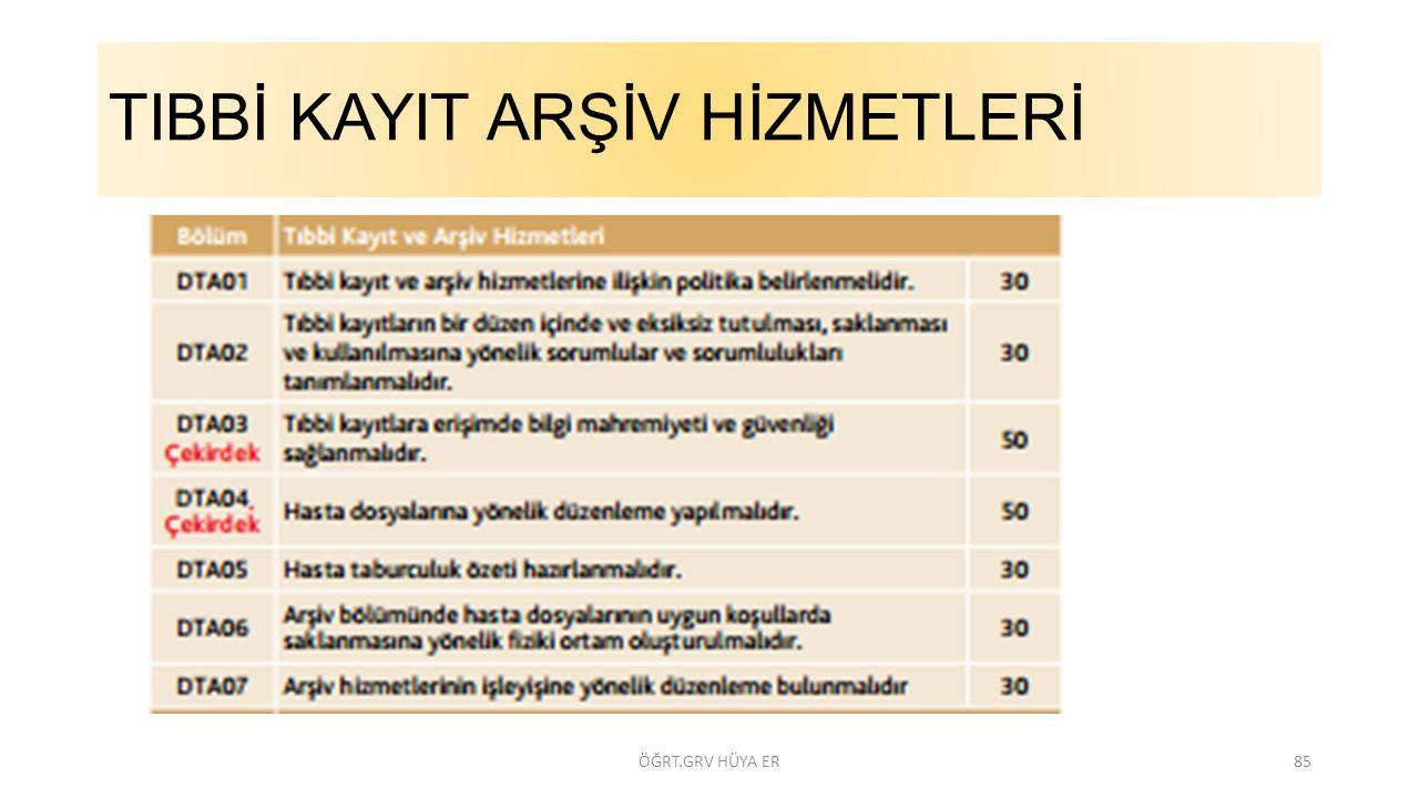 TIBBİ KAYIT ARŞİV HİZMETLERİ ÖĞRT.GRV HÜYA ER85
